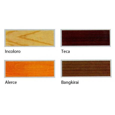 Carta de colores - Aceite mantenimiento Aidol